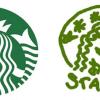 Ünlü Markaların Logolarını Aklınızdan Çizebilir misiniz?