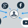Online Mecralarda Kişisel Marka Algısı Nasıl Oluşur?