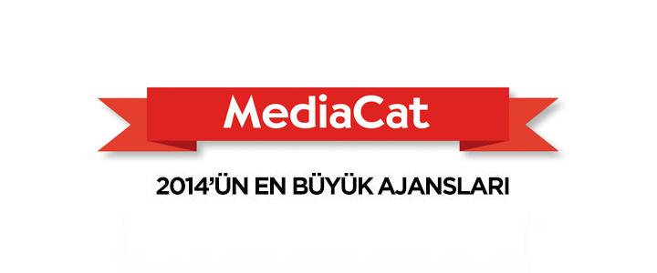 2014'ün En Büyük Bağımsız Reklam Ajansları
