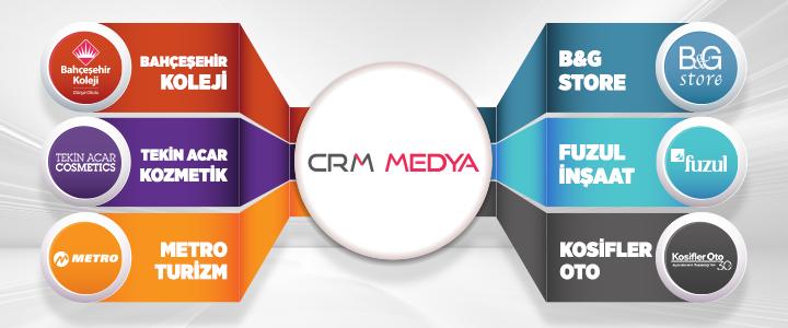 CRM Medya Portföyüne 6 Yeni Marka Ekledi!