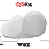 Koç Holding, Bilgi Teknolojileri Alanında İnteraktif Ajansını Seçti!