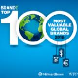 BrandZ: Dünyanın En Değerli Markaları 2016