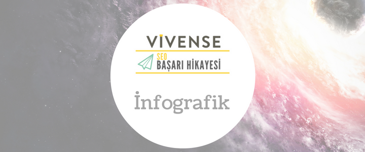 Bigbang Digital, Vivense.com SEO Başarı Hikayesini Yayınladı