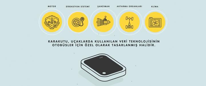 İETT Karakutu Projesi, Happy Digital Desteğiyle Tamamlandı