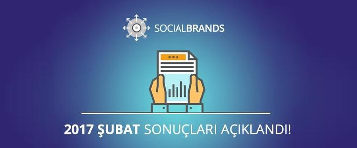 SocialBrands Sosyal Medya Şubat Liderlerini Açıkladı!