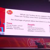 Dünyanın En Genç Girişimcisi Jenk Oz'dan Girişimci Adaylarına Tavsiyeler [Brand Week 2017]