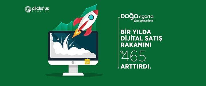 Clicks'us Dijital İle Doğa Sigorta'da Dijitalde Kesilen Poliçe Sayısı %465 Arttı!