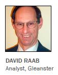 Dijital Pazarlama 2013 David Raab
