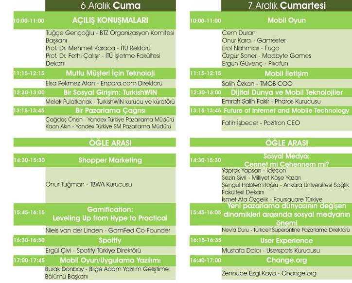 bilişim teknolojileri zirvesi 2013