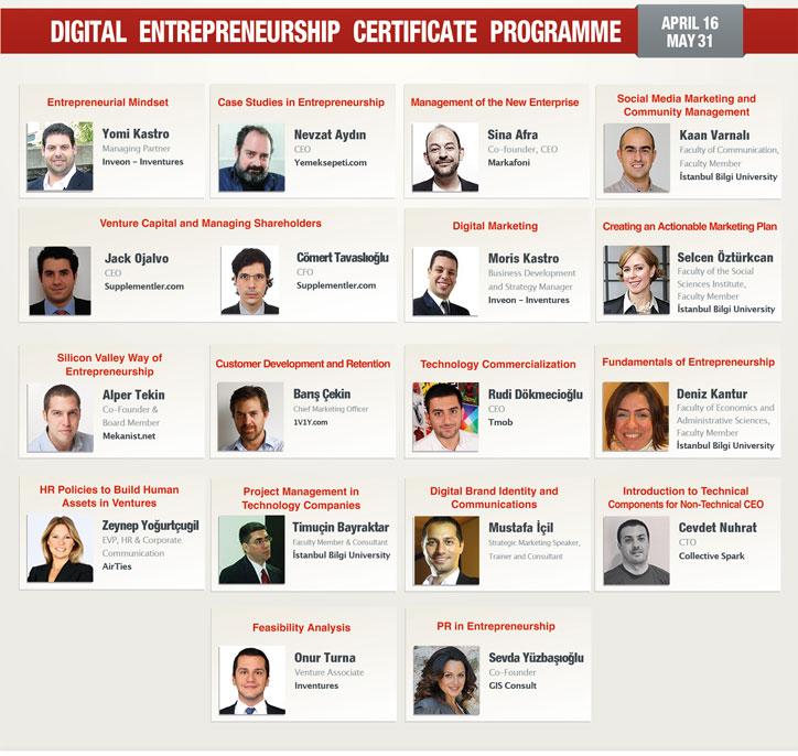 dijital girişimcilik programı