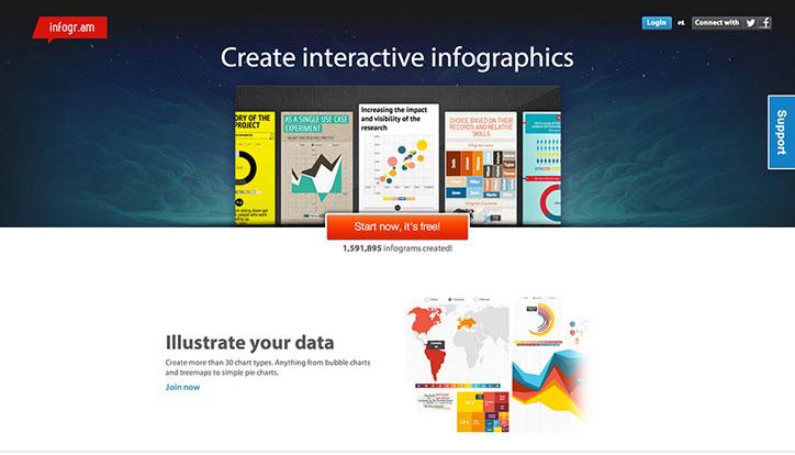 infografik yapmak