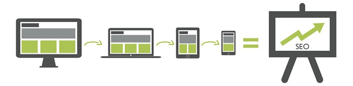 responsive web tasarım seo