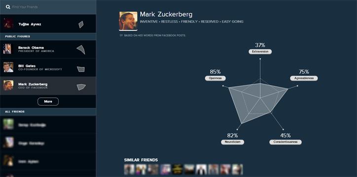 facebook karakter analizi