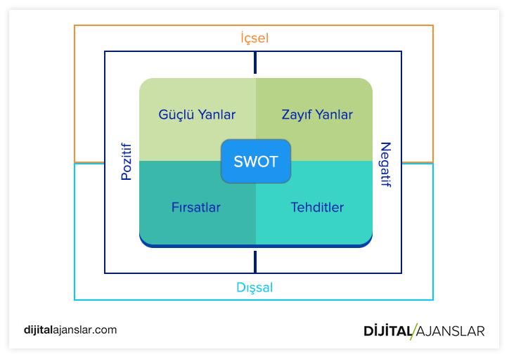 aldi swot analysis 2014 pdf