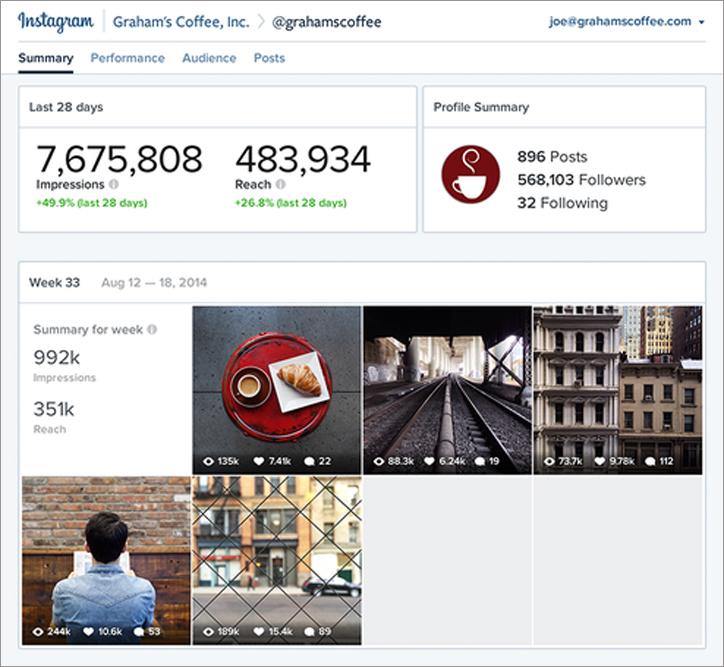 instagram reklamcılara özel analiz araçlarını tanıttı