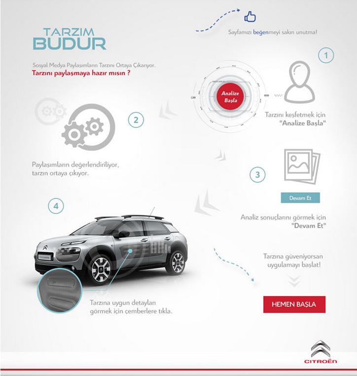 Citroën Facebook Uygulaması