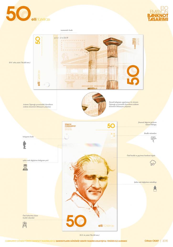 turk-lirasi-banknot-tasarim