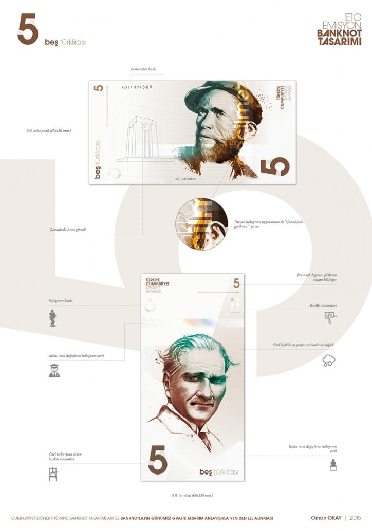 turk-lirasi-banknotlari-modern