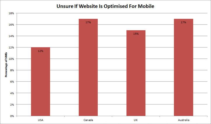 google mobilegeddon algoritması
