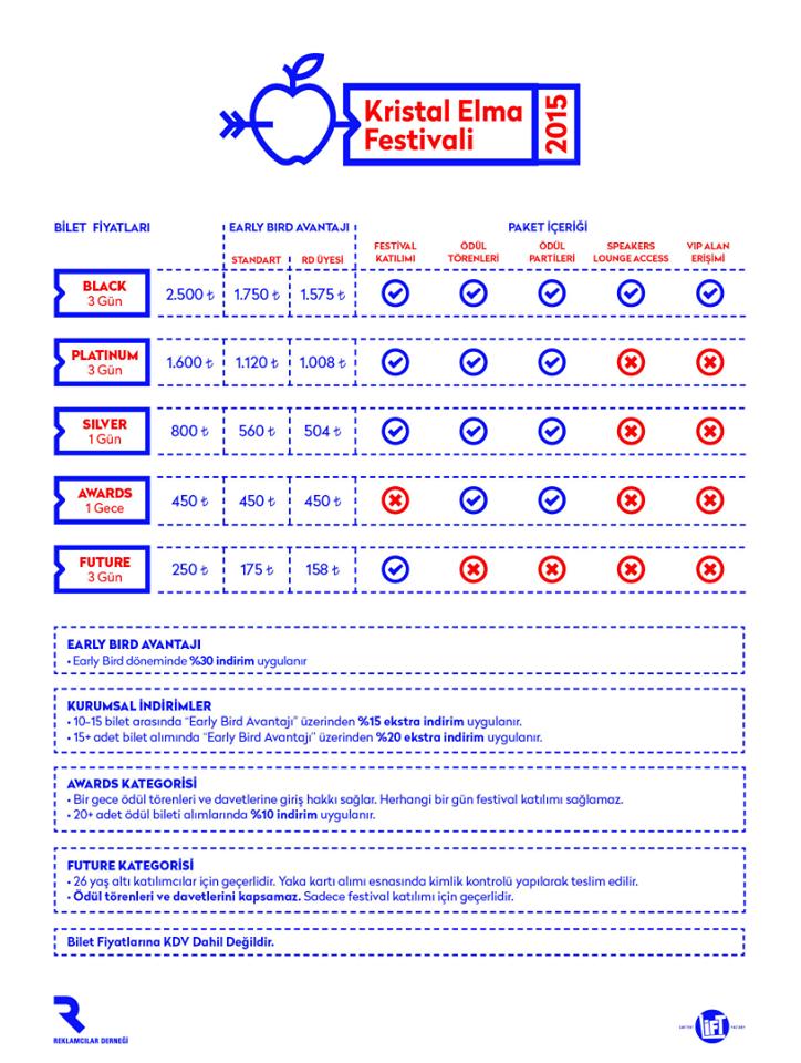Kristal Elma Festivali 2015