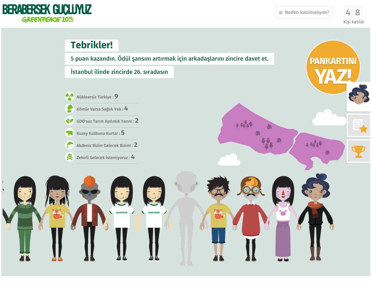 greenpeace türkiye berabersekgüçlüyüz