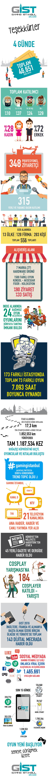 Gaming İstanbul Kreatif Ajansı Pusula Reklamevi