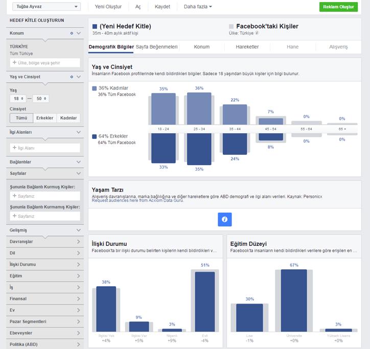 facebook hedef kitle analizi