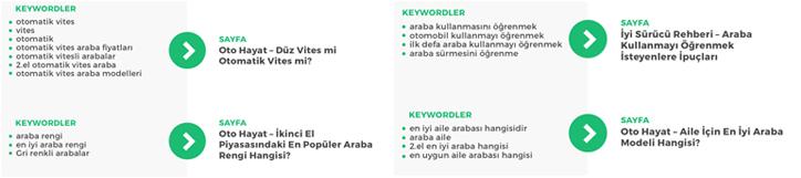 ikinciyeni-blog-reklam