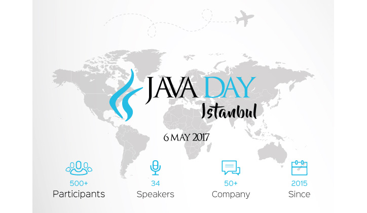 java-day-istanbul-2017