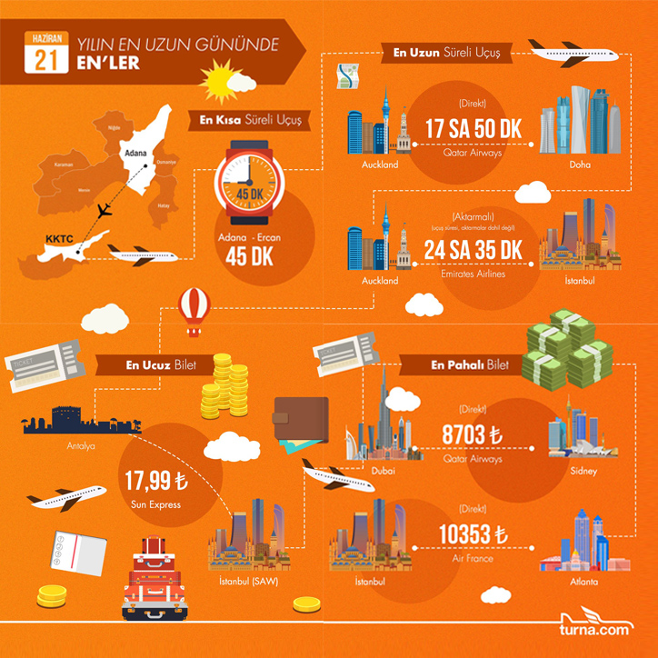 turna-com-21-haziran-infografik