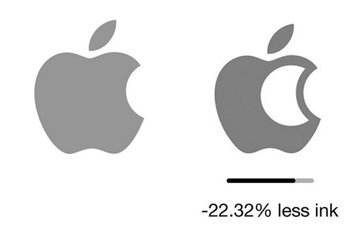 eko-markalaştırma-apple-logo