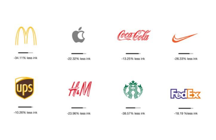 eko-markalaştırma-logolar