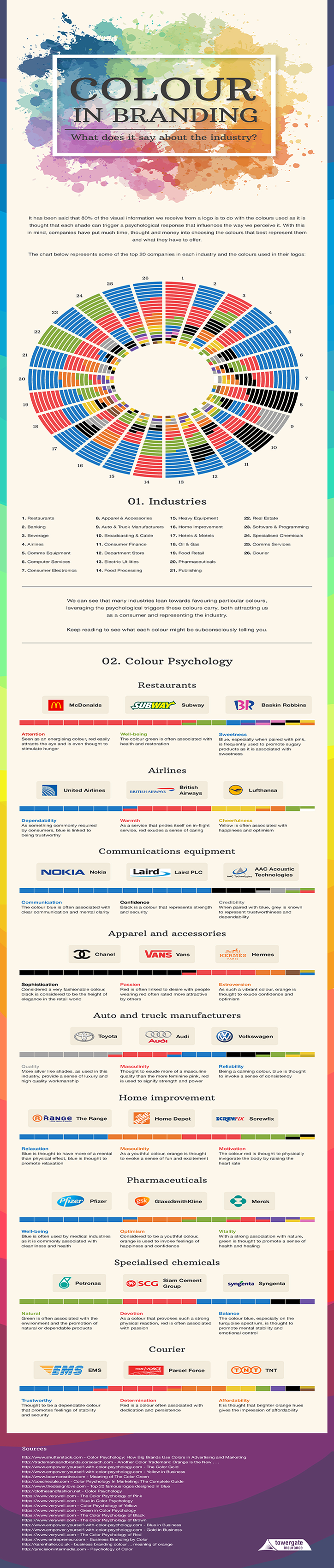 renk-psikolojisi-infografik